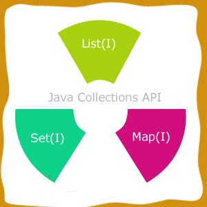 java-set-list-map
