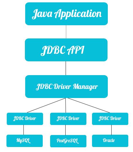 jdbc_scheme