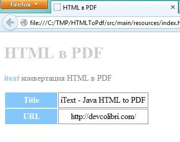 Конвертация HTML в PDF используя Java – Devcolibri
